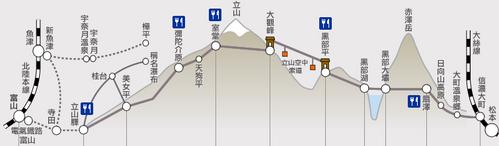 日本北陸 DAY 2:立山黑部(立山驛~室堂) @我眼睛所看見的世界(Fly's Blog)